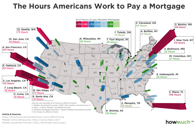 Hours Americans Pay to Work